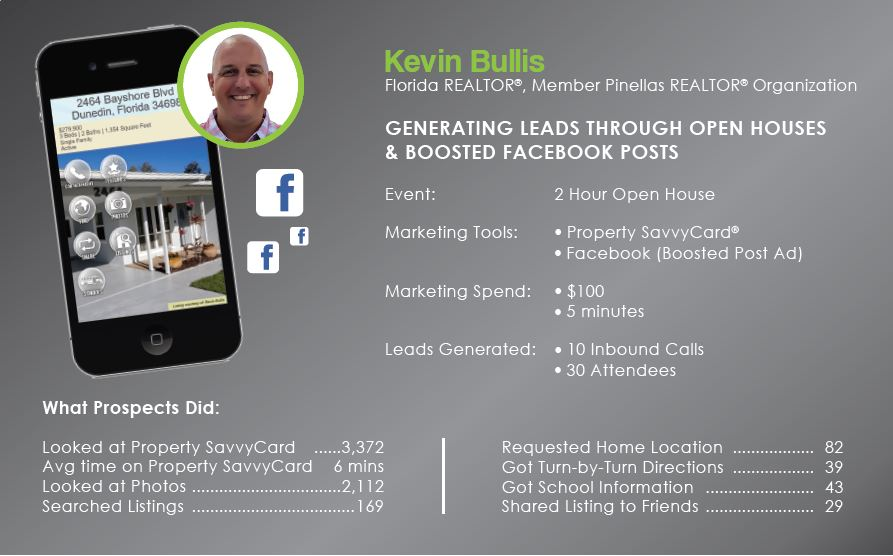 Get Leads on Facebook